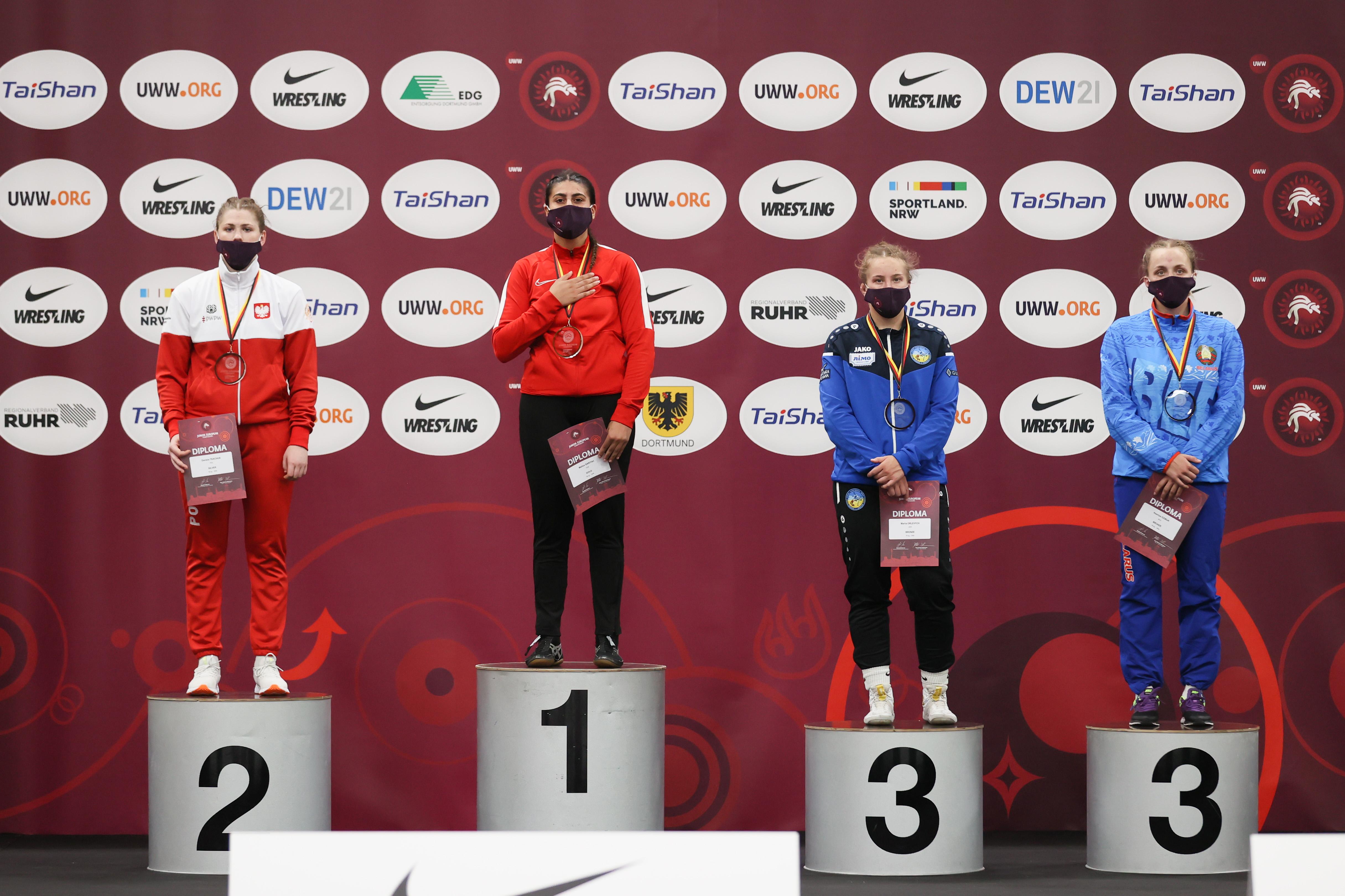 European Championships Junior Dortmund